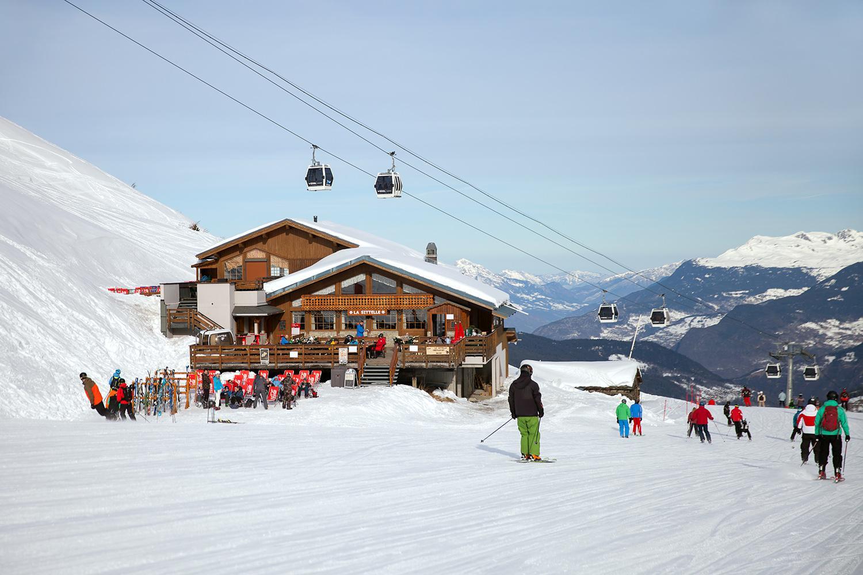 Key Utilities of Ski Trip Locations