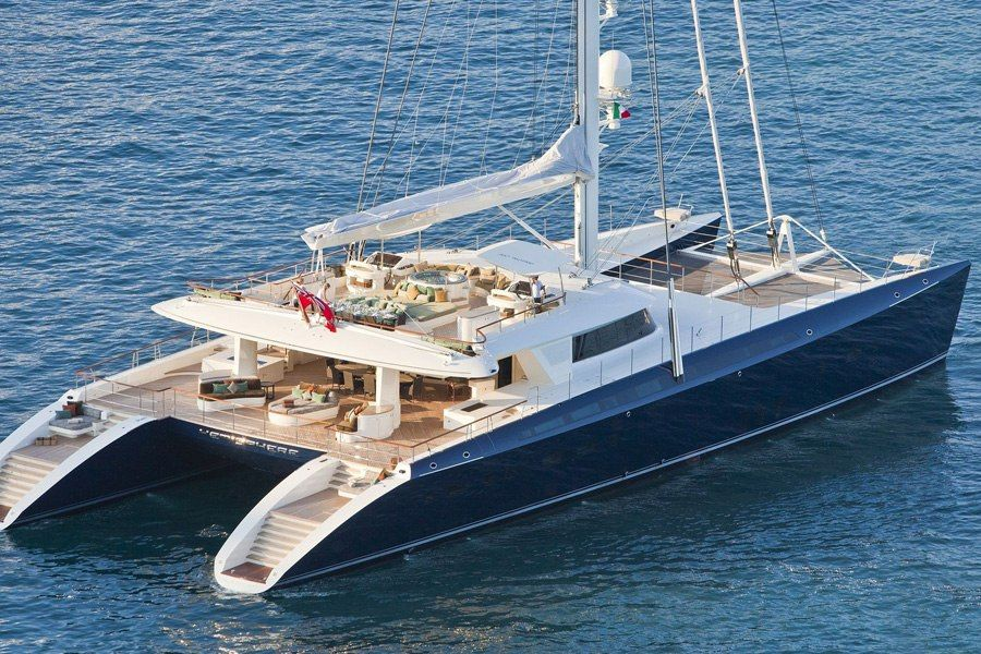 Is BUYING A PRIVATE YACHT A GOOD INVESTMENT